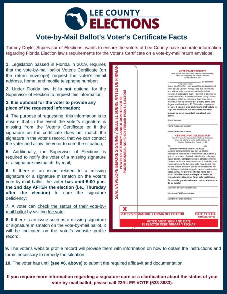 Info You Need If You Vote By Mail