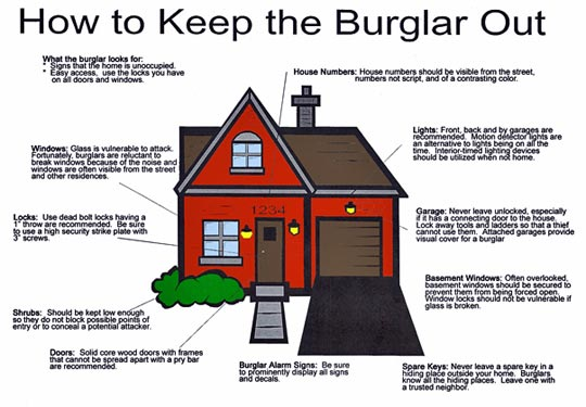 """""""LOCK CRIME OUT OF YOUR HOME"""" EVALUATIONS"""